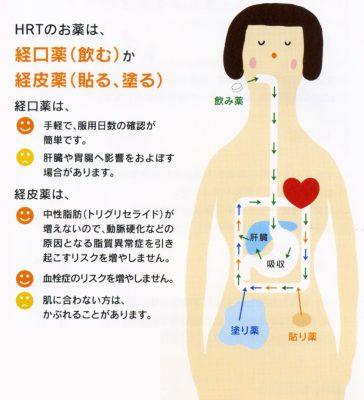 HRT-01