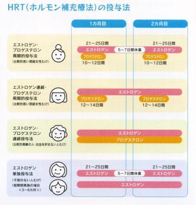 HRT-02
